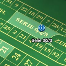 Roulette Grote Serie top