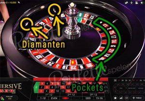 Roulette Wiel Diamanten en Pockets