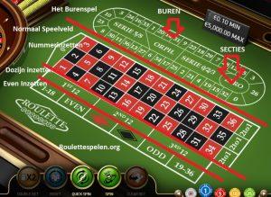 speelveld roulette
